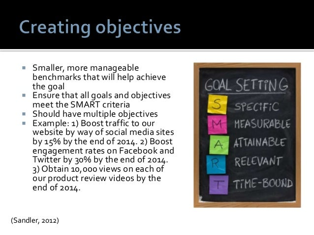 measurable objectives strategies to meet goals Eopc defines goals as what a given program aims to achieve and objectives as those strategies or methods the program will use to try to accomplish its goals goals do not have to be measurable.