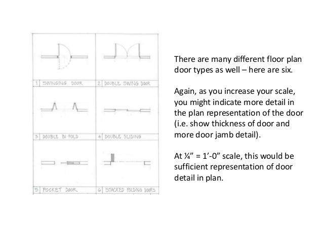 types of doors in floor plan images