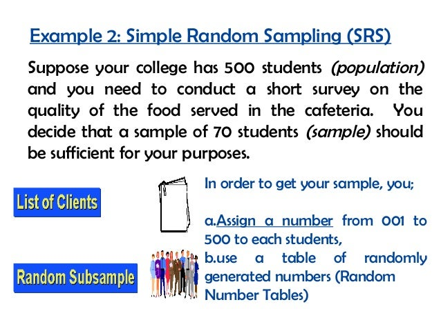 Random Sampling And Random Assignment