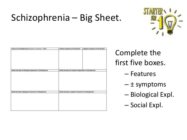 Schizophrenia – Big Sheet. Complete the first five boxes. – Features – ± symptoms – Biological Expl. – Social Expl.