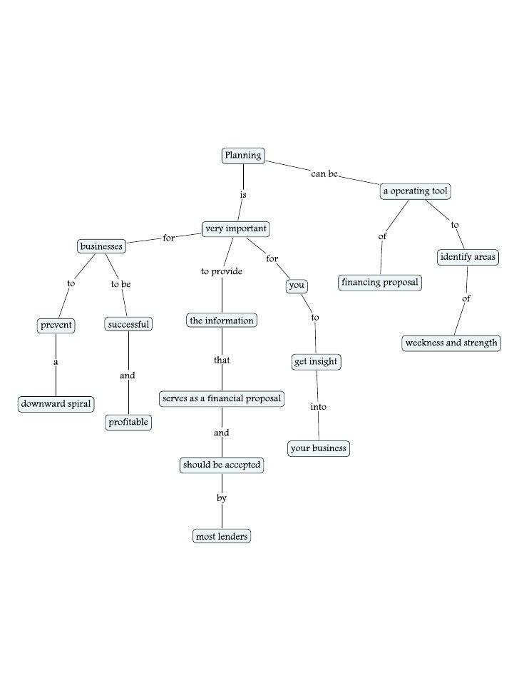 Week6 Cmap1