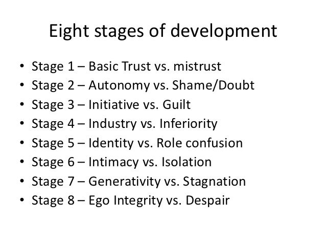 Erik erikson 8 stages of development