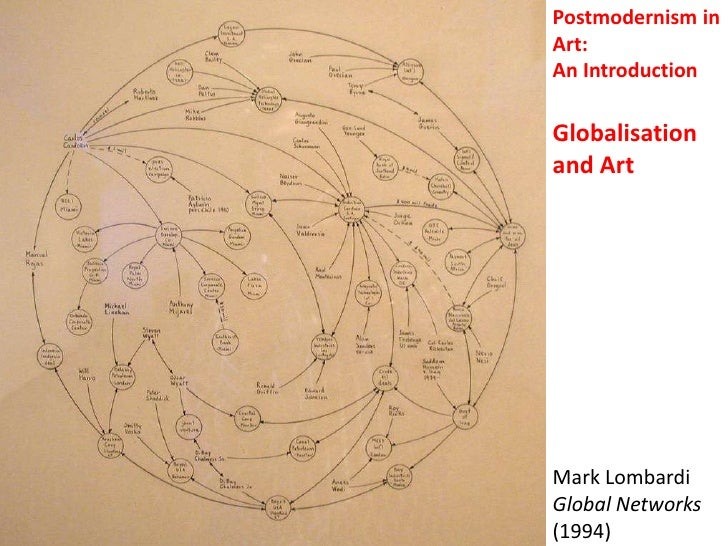 Postmodernism inArt:An IntroductionGlobalisationand ArtMark LombardiGlobal Networks(1994)