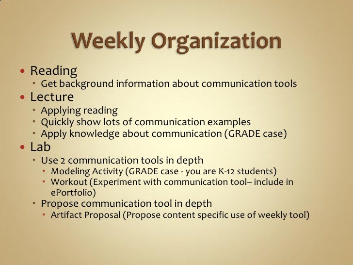    Reading      Get background information about communication tools    Lecture      Applying reading      Quickly sh...
