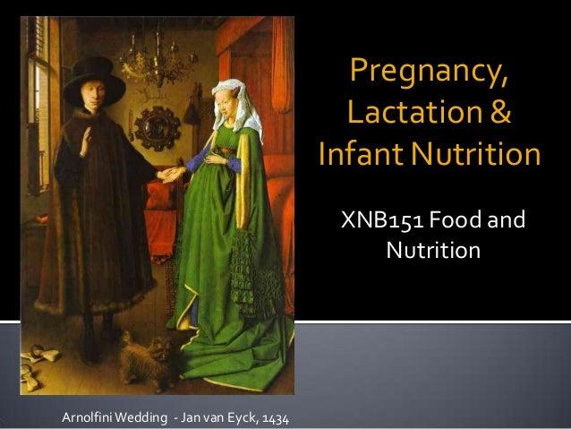 Pregnancy,Lactation &Infant NutritionXNB151 Food andNutritionArnolfiniWedding - Jan van Eyck, 1434