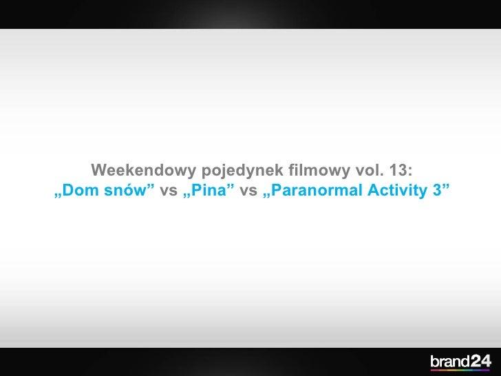 "Weekendowy pojedynek filmowy vol. 13:  "" Dom snów""  vs  ""Pina""  vs  ""Paranormal Activity 3"""