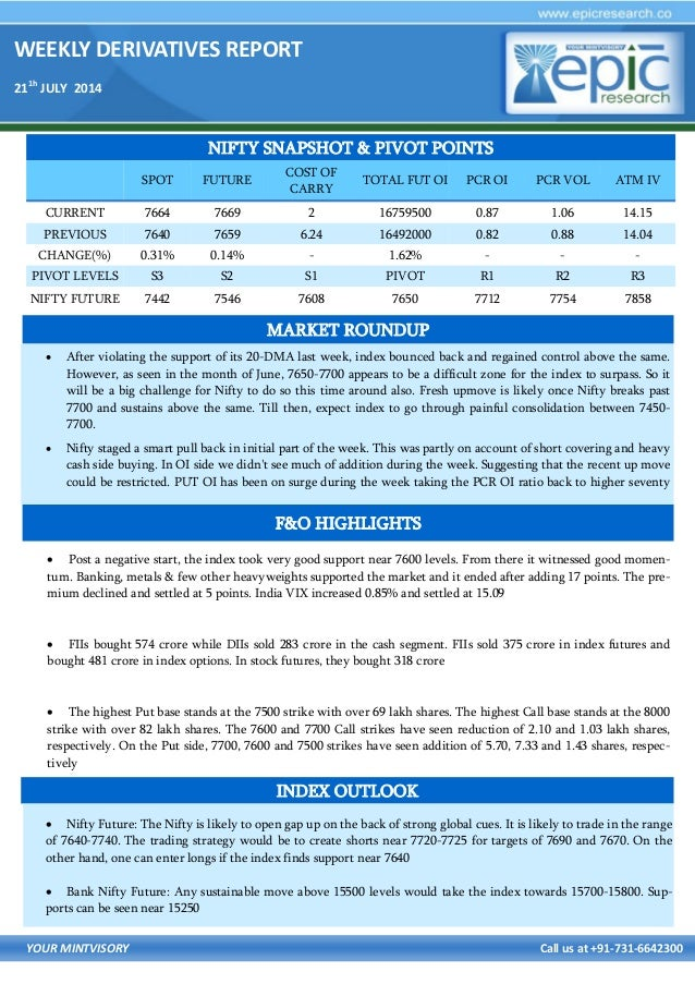WEEKLY DERIVATIVES REPORT 211h JULY 2014 YOUR MINTVISORY Call us at +91-731-6642300  Post a negative start, the index too...