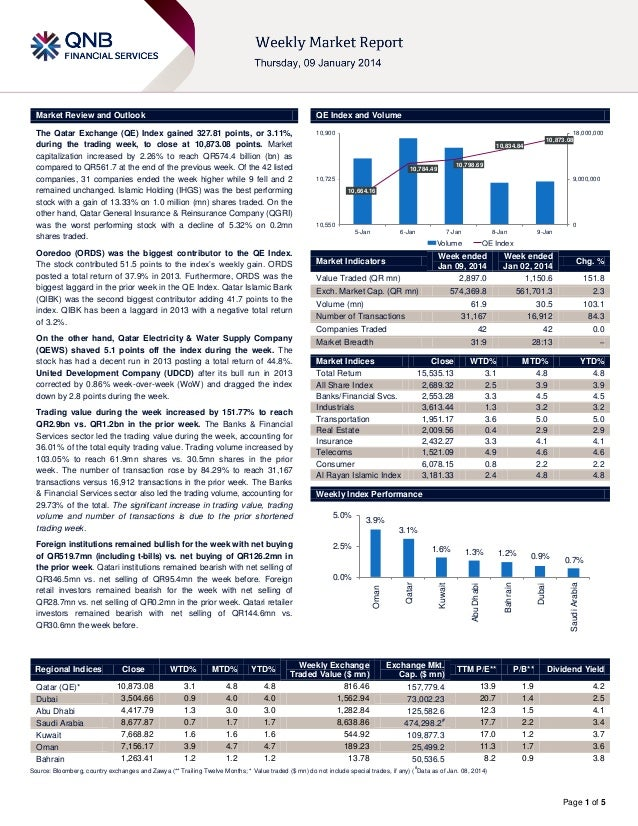 Market Review and Outlook  QE Index and Volume  The Qatar Exchange (QE) Index gained 327.81 points, or 3.11%, during the t...