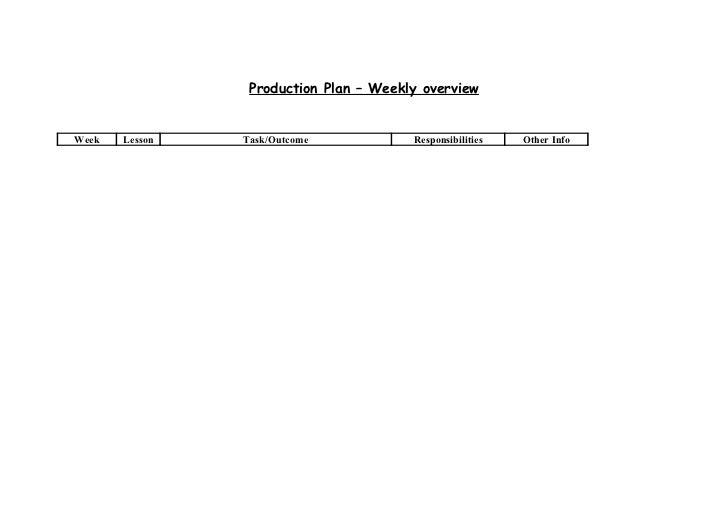 Production Plan – Weekly overviewWeek   Lesson   Task/Outcome            Responsibilities   Other Info