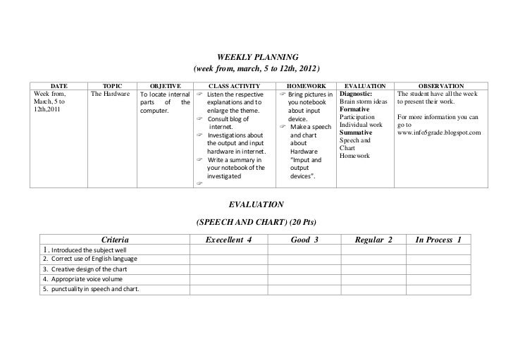 WEEKLY PLANNING                                                            (week from, march, 5 to 12th, 2012)        DATE...