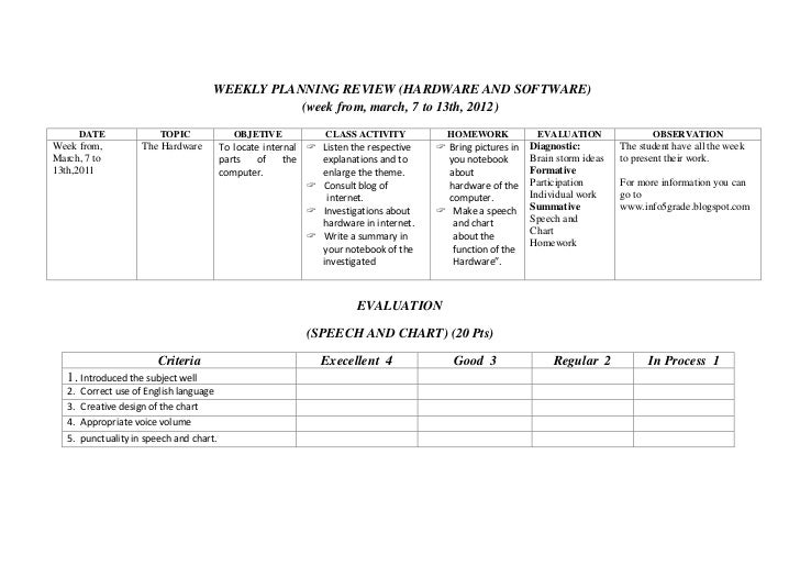 WEEKLY PLANNING REVIEW (HARDWARE AND SOFTWARE)                                                  (week from, march, 7 to 13...
