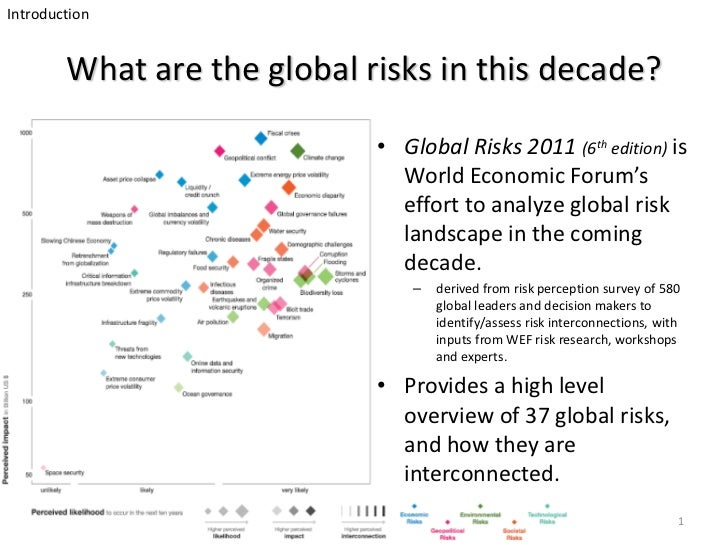 Wef risk report2011