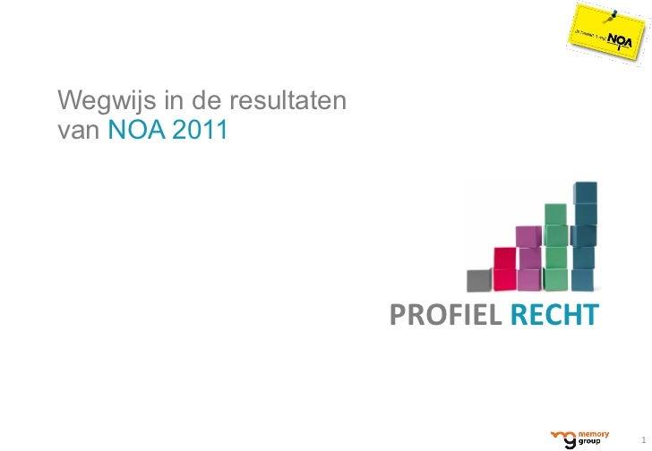 <ul><li>Wegwijs in de resultaten  van  NOA 2011 </li></ul>PROFIEL  RECHT