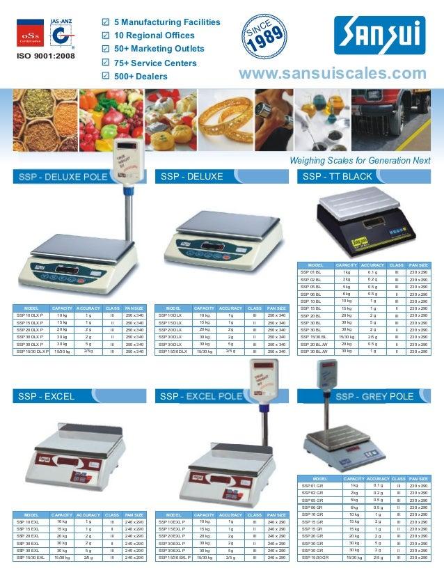 Sansui Electronics Private Limited, Pune, Electronic Weighbridges