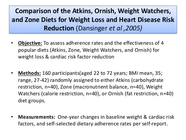 Comparison of the Atkins, Zone, Ornish and LEARN Diets