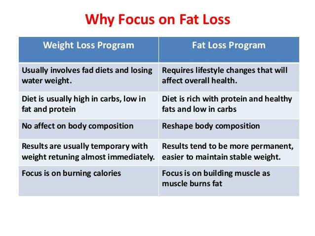 Weight loss vs fat loss, choosing the best fat loss ...