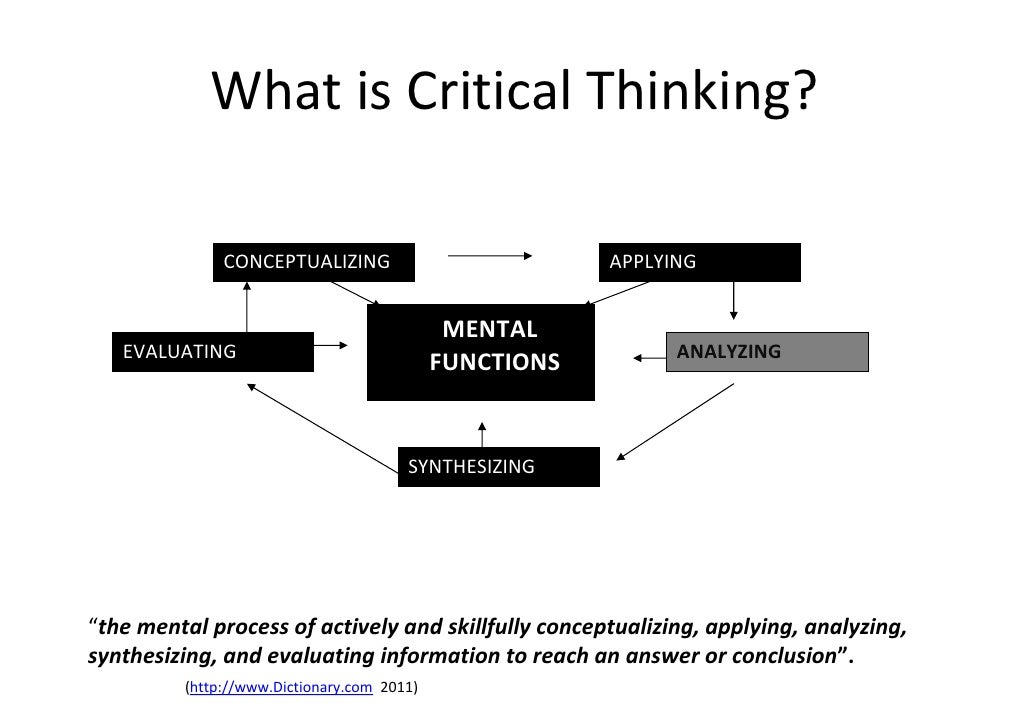 evaluate critical thinking abilities Evaluation sub -scale mean scores  and are thought to have good critical thinking skills the critical thinking  to test a student's mental ability (eg.