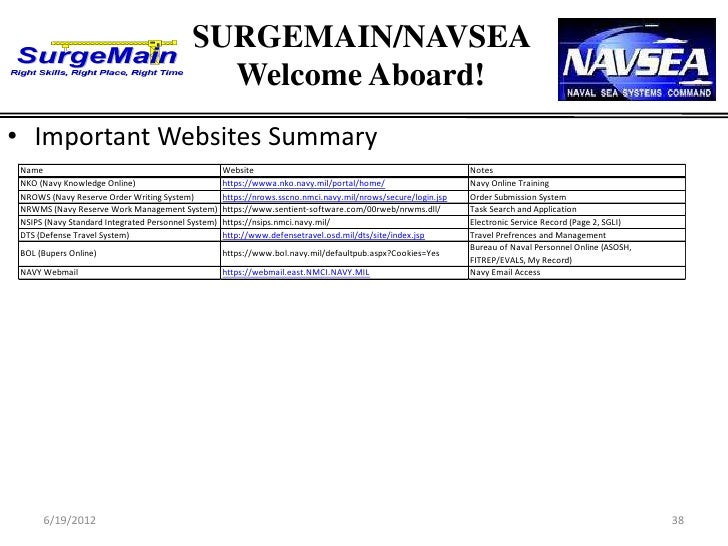 navy reserve order writing system (nrows) website Nrrm, a web-based program with a two-tier architecture  readiness reporting  system for the navy reserve to assess the  order writing system (nrows).