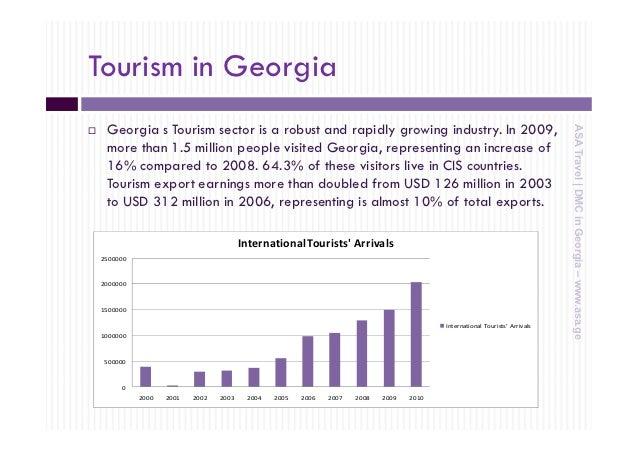 Georgia Tourism Country Tourism in Georgia Georgia s