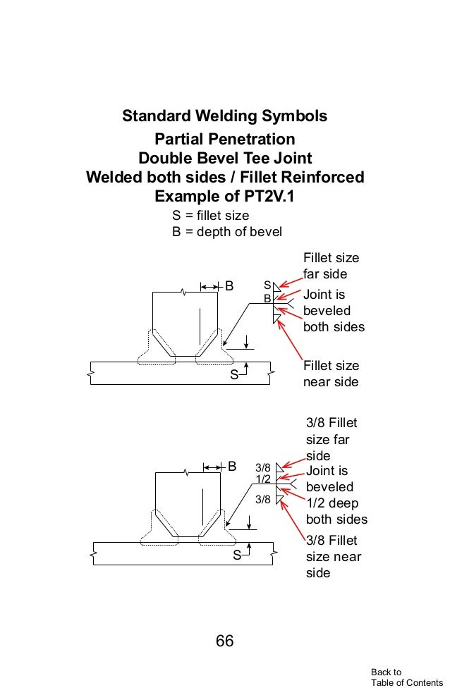 Weld full penetration how 356 to