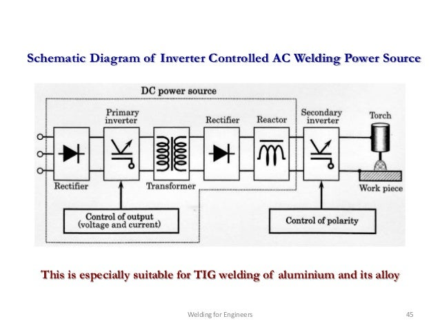 Wiring Diagram Inverter Welder : Welding for engineers chapter