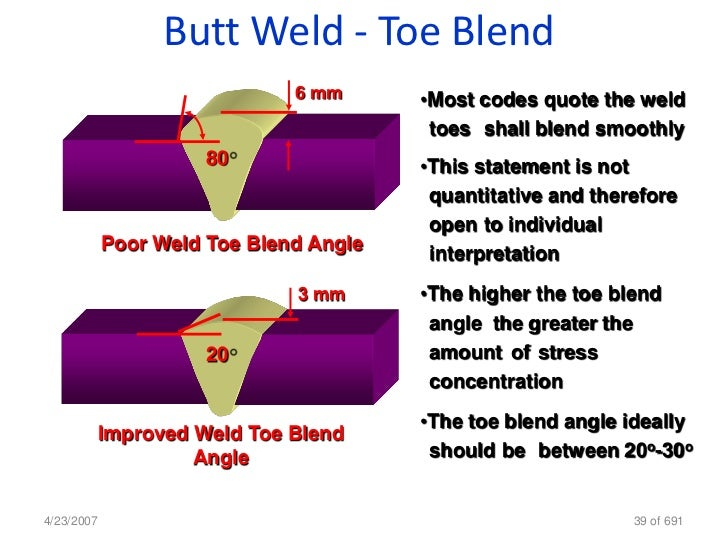 Weld penetration measure nice black