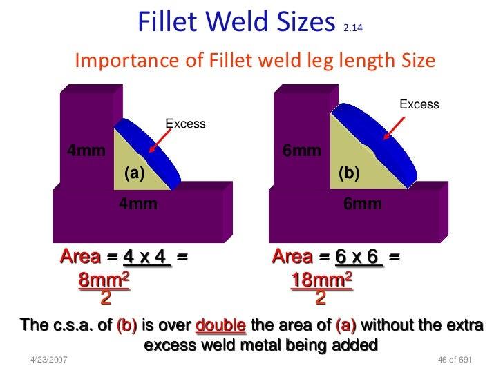 Penetration excess tig welding