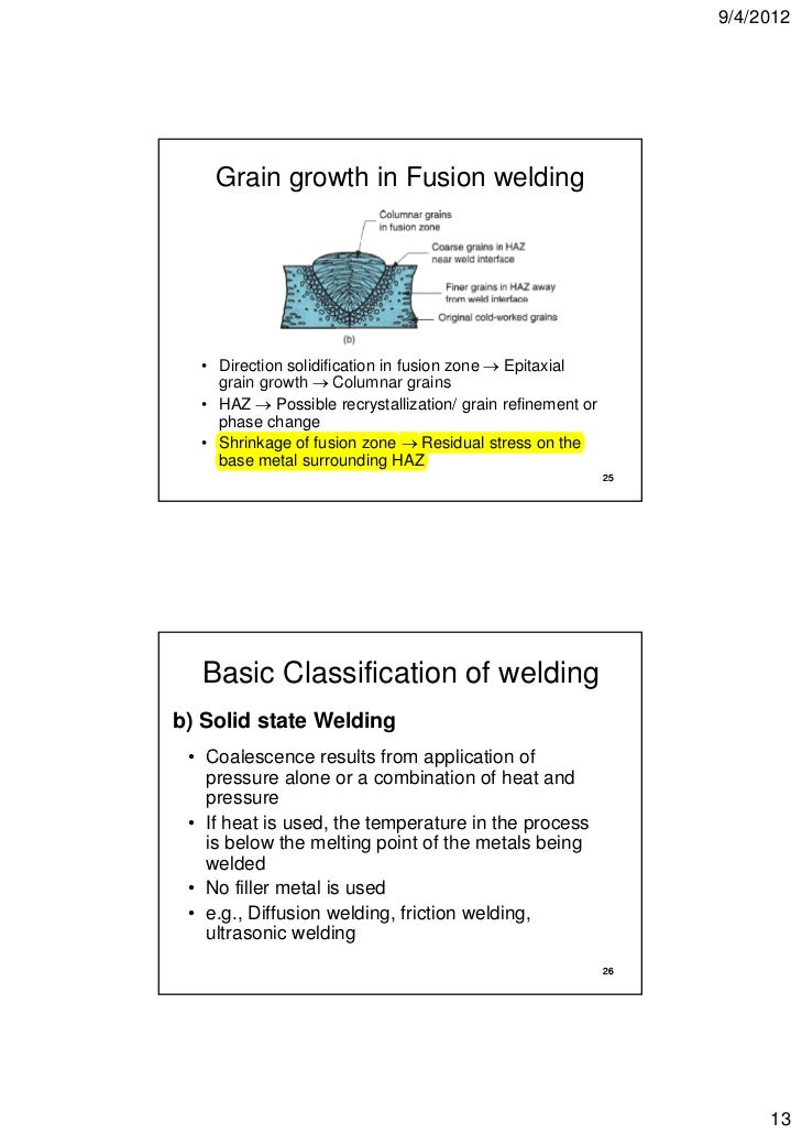 Welding Growth Rate Growth in Fusion Welding