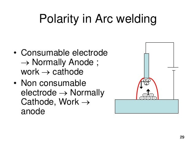 welding lectures 4 6