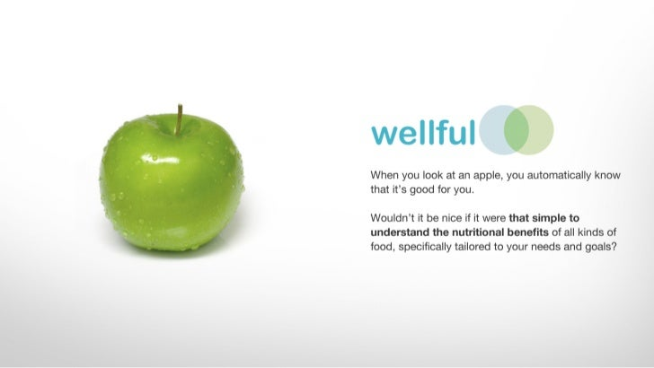Wellful: A Fjord Incubator Project