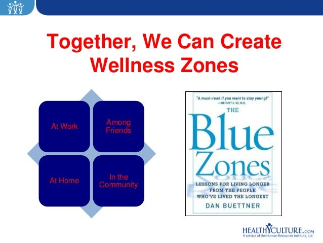 Together, We Can Create    Wellness Zones           AmongAt Work           Friends            In theAt Home          Commu...