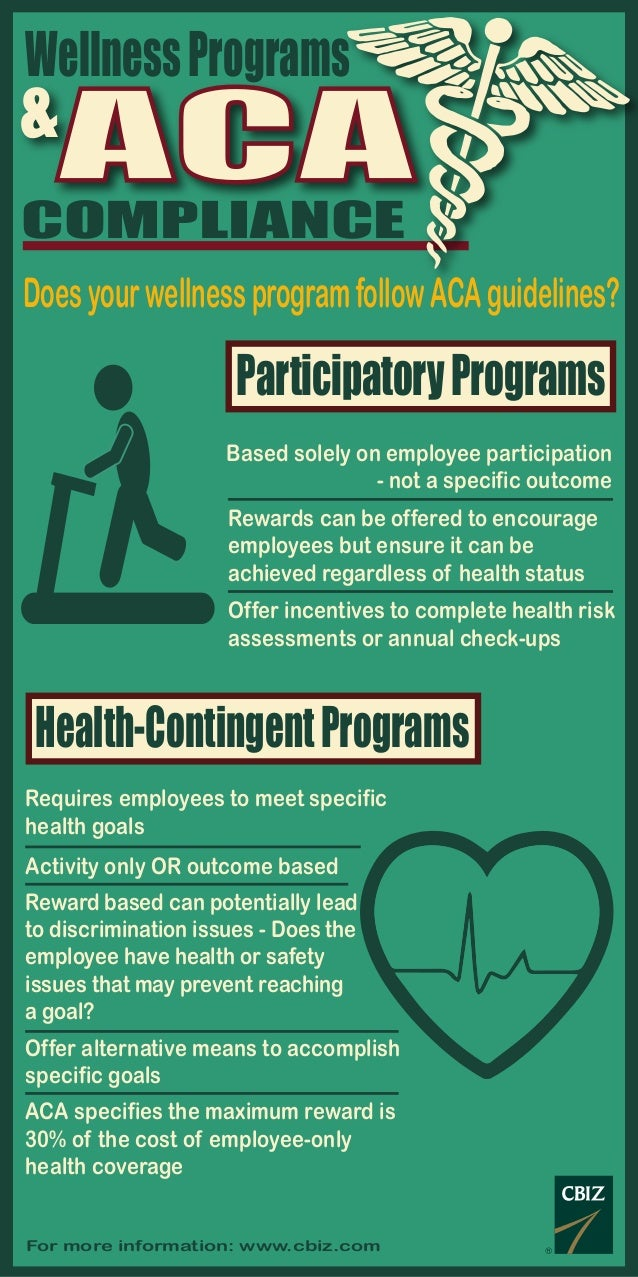 Does your wellness program follow ACA guidelines?