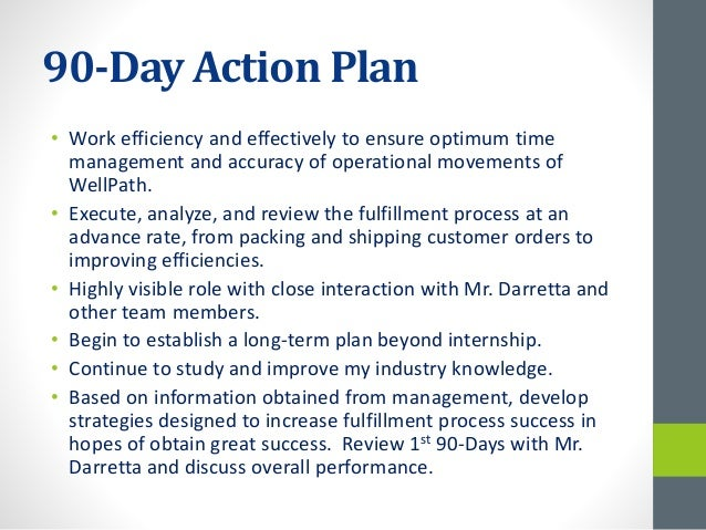 Day Business Plan Template  CityEsporaCo