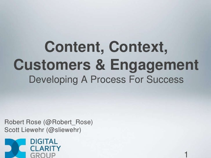 Content, Context, Customers and Engagement: A Process for Web Engagement Management