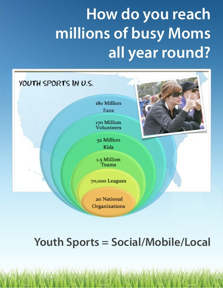 How do you reach    millions of busy Moms            all year round?Youth Sports = Social/Mobile/Local
