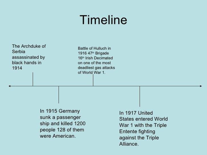 Wepons World War Cb
