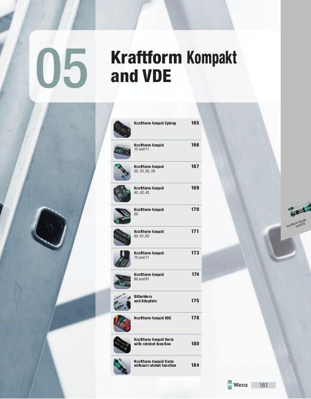 05 161 Kraftform Kompakt and VDE Kraftform Kompakt Zyklop 165 Kraftform Kompakt 166 10 and 11 Kraftform Kompakt 167 20, 25...