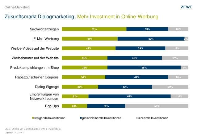 Copyright 2013 TWT 20% 21% 29% 34% 36% 36% 42% 44% 51% 30% 65% 43% 49% 58% 43% 39% 53% 33% 50% 14% 29% 16% 6% 21% 18% 3% 1...