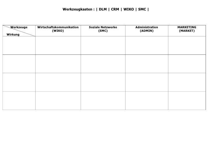 Werkzeugkasten : | DLM | CRM | WIKO | SMC |       Werkzeuge   Wirtschaftskommunikation   Soziale Netzwerke      Administra...