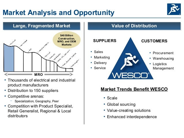 wesco distribution case study Wesco distribution, inc is a harvard business review case study written by das narayandasfor the students of sales & marketing the case study also include other relevant topics and learning material on –.