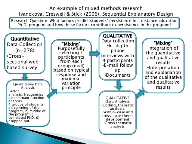 examples of evaluation method Probability sampling options use random or quasi-random options to select the sample qualitative research & evaluation methods.