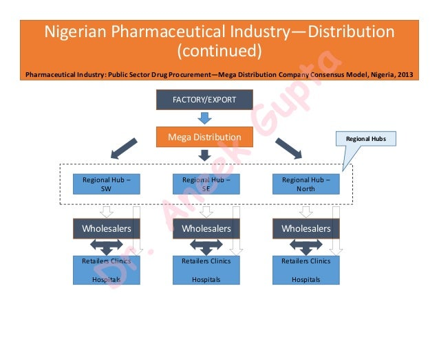 rfid in the pharmaceutical industry Rfid in pharmaceutical manufacturing: cost saving strategies for pharmaceutical companies and opportunities for technology companies pharmaceutical manufacturers are utilizing new rifd technologies to deal with multiple challenges they face in - market research report and industry analysis - 1614092.