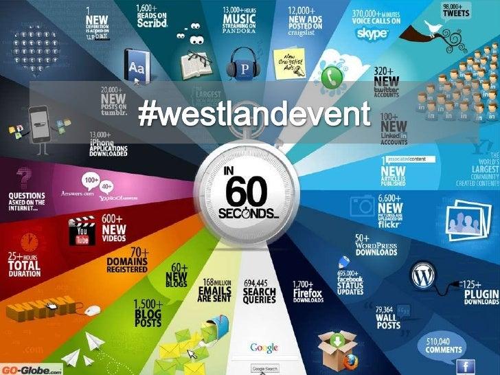 Social Media Workshop #westlandevent