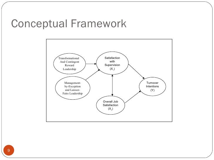 conceptual framework in a phd thesis Application essay writing my teacher my hero conceptual framework for dissertation proposal framework for dissertation proposal phd thesis.