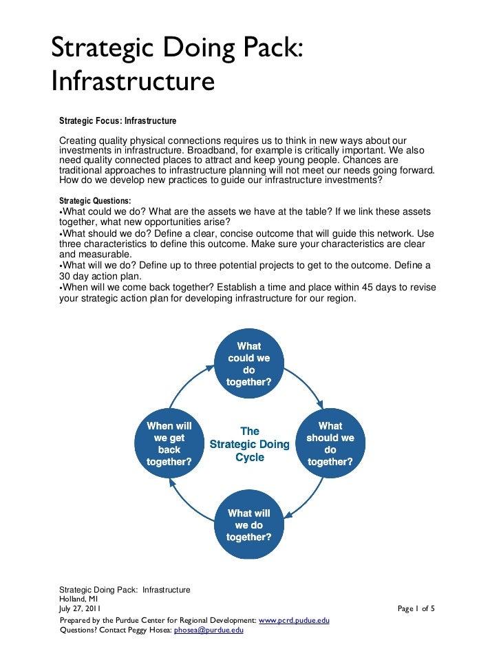 Holland Michigan Infrastructure