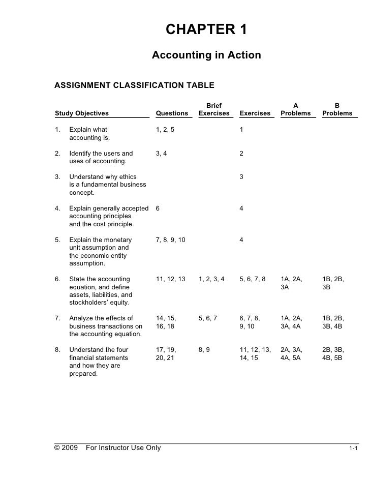 CHAPTER 1                                   Accounting in Action  ASSIGNMENT CLASSIFICATION TABLE                         ...
