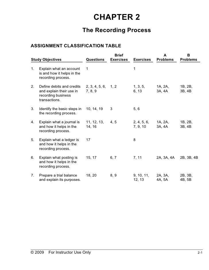 CHAPTER 2                                    The Recording Process  ASSIGNMENT CLASSIFICATION TABLE                       ...