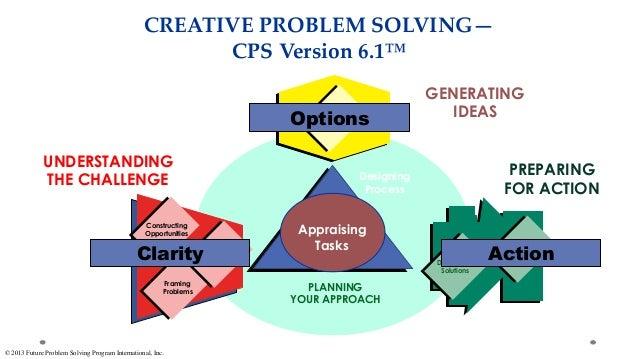 Creative thinking tools