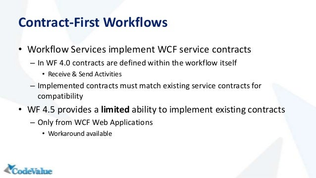 Contract First Workflows•