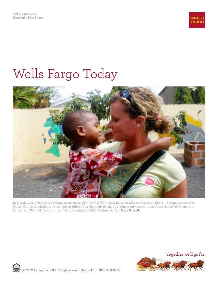 Wells Fargo Today